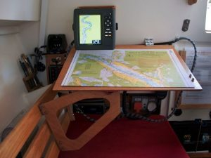 As Chart Table